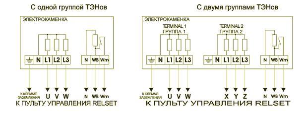 Электрокаменки с пароиспарителем